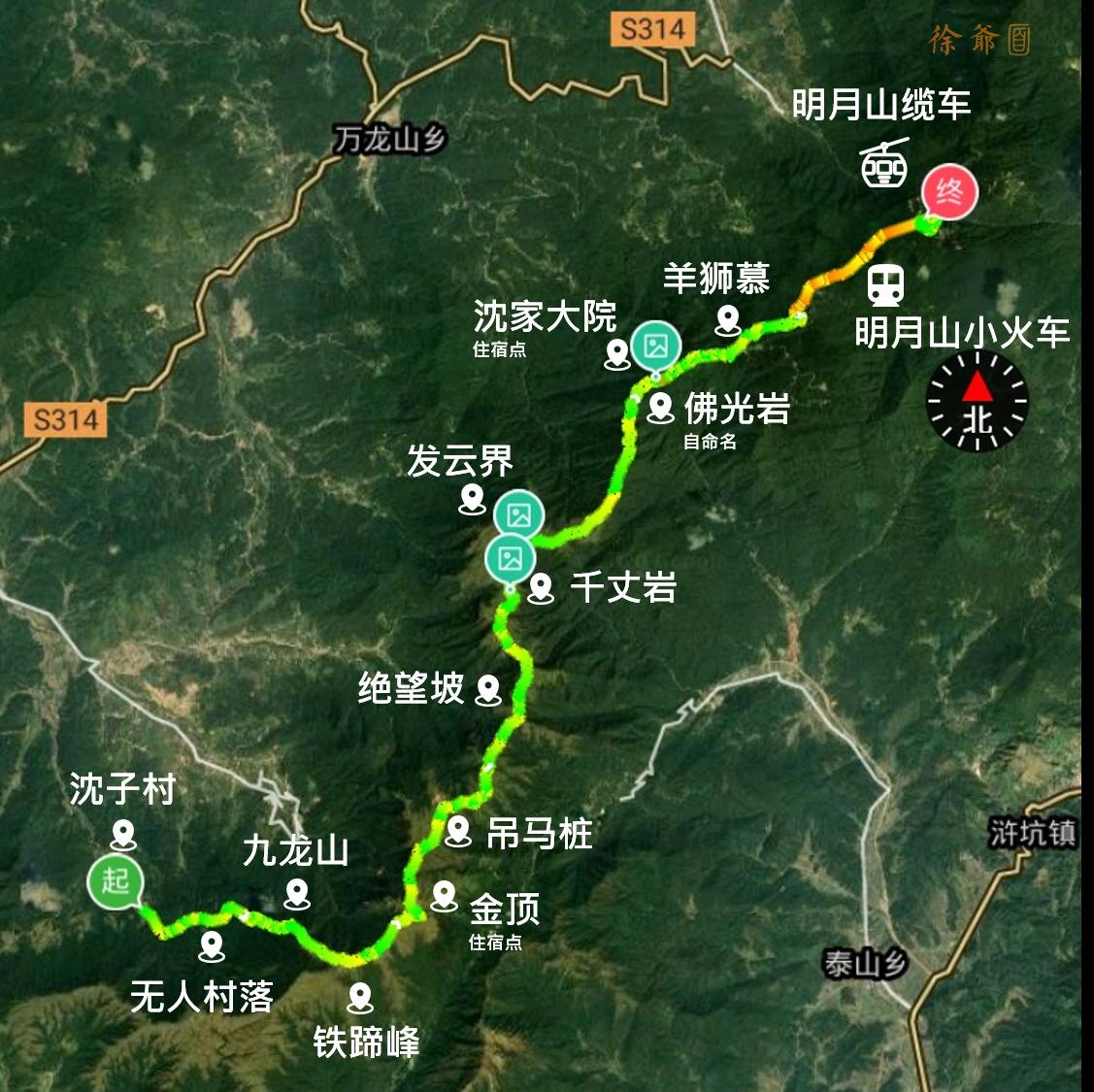徒步路线图